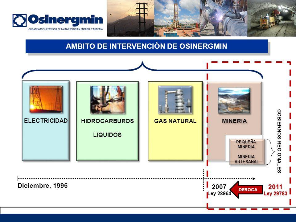 ELECTRICIDAD HIDROCARBUROS LIQUIDOS HIDROCARBUROS LIQUIDOS MINERIA PEQUEÑA MINERIA ARTESANAL PEQUEÑA MINERIA ARTESANAL GOBIERNOS REGIONALES Diciembre,