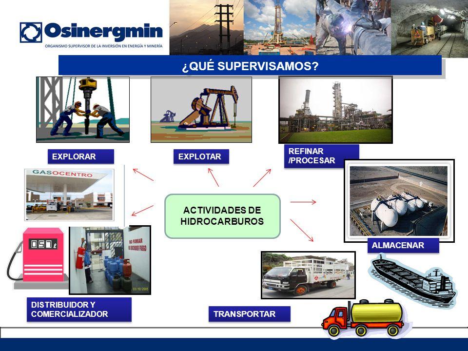 ACTIVIDADES DE HIDROCARBUROS EXPLORAR EXPLOTAR REFINAR /PROCESAR ALMACENAR TRANSPORTAR DISTRIBUIDOR Y COMERCIALIZADOR ¿QUÉ SUPERVISAMOS?