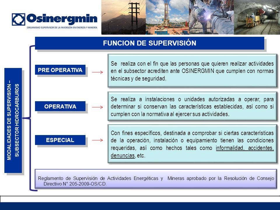 MODALIDADES DE SUPERVISION – SUBSECTOR HIDROCARBUROS MODALIDADES DE SUPERVISION – SUBSECTOR HIDROCARBUROS PRE OPERATIVA Se realiza con el fin que las
