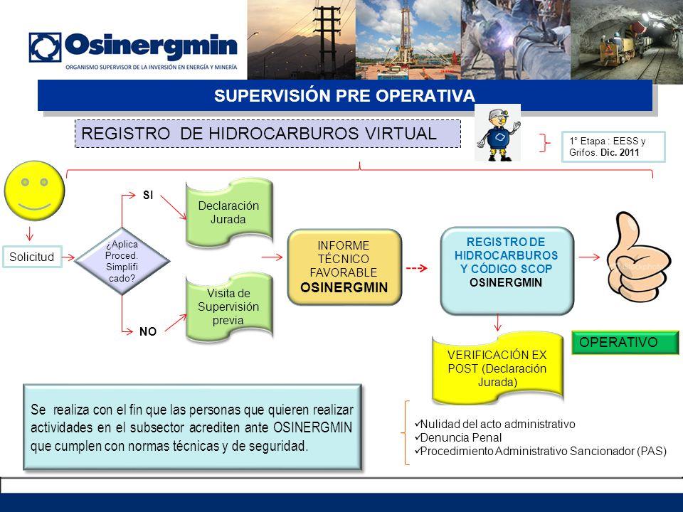 INFORME TÉCNICO FAVORABLE OSINERGMIN REGISTRO DE HIDROCARBUROS Y CÓDIGO SCOP OSINERGMIN Declaración Jurada VERIFICACIÓN EX POST (Declaración Jurada) N