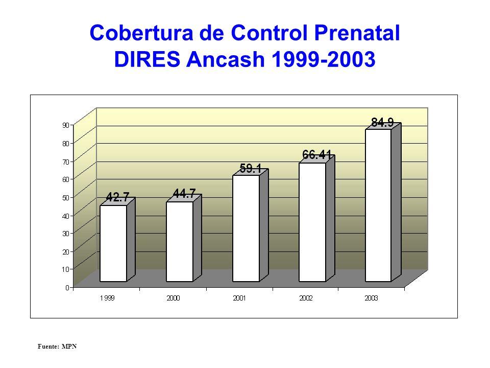 Cobertura de Control Prenatal DIRES Ancash 1999-2003 Fuente: MPN