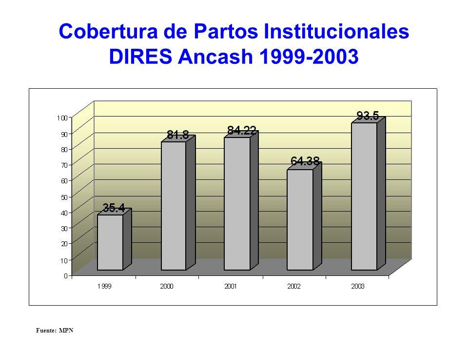 Cobertura de Partos Institucionales DIRES Ancash 1999-2003 Fuente: MPN