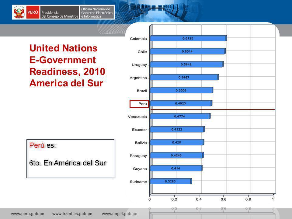 www.peru.gob.pe www.tramites.gob.pe www.ongei.gob.pe United Nations E-Government Readiness, 2010 America del Sur Perú es: 6to.