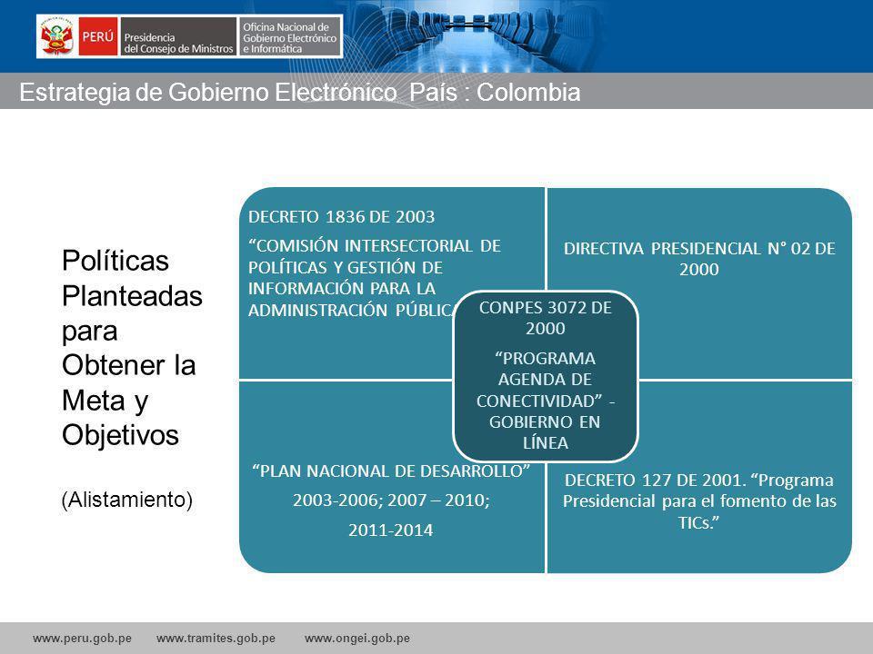 www.peru.gob.pe www.tramites.gob.pe www.ongei.gob.pe Estrategia de Gobierno Electrónico País : Colombia DECRETO 1836 DE 2003 COMISIÓN INTERSECTORIAL DE POLÍTICAS Y GESTIÓN DE INFORMACIÓN PARA LA ADMINISTRACIÓN PÚBLICA DIRECTIVA PRESIDENCIAL N° 02 DE 2000 PLAN NACIONAL DE DESARROLLO 2003-2006; 2007 – 2010; 2011-2014 DECRETO 127 DE 2001.