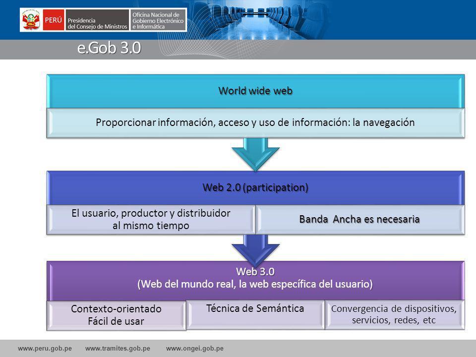 www.peru.gob.pe www.tramites.gob.pe www.ongei.gob.pe Web 3.0 () Web 3.0 (Web del mundo real, la web específica del usuario) Contexto-orientado Fácil de usar Técnica de Semántica Convergencia de dispositivos, servicios, redes, etc Web 2.0 (participation) El usuario, productor y distribuidor al mismo tiempo Banda Ancha es necesaria World wide web Proporcionar información, acceso y uso de información: la navegación e.Gob 3.0