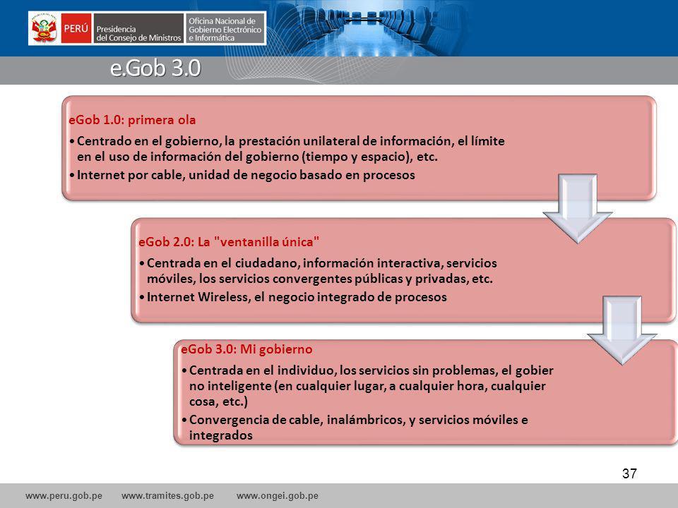 www.peru.gob.pe www.tramites.gob.pe www.ongei.gob.pe eGob 1.0: primera ola Centrado en el gobierno, la prestación unilateral de información, el límite en el uso de información del gobierno (tiempo y espacio), etc.