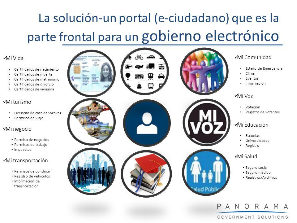 La solución-un portal (e-ciudadano) que es la parte frontal para un gobierno electrónico Mi Vida Certificados de nacimiento Certificados de muerte Cer