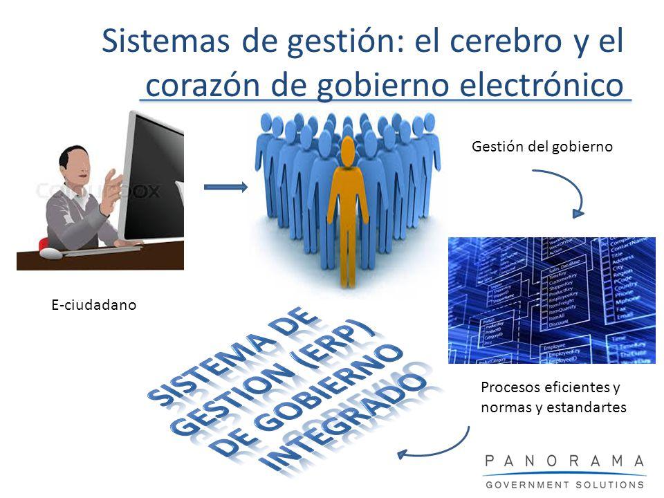 Sistemas de gestión: el cerebro y el corazón de gobierno electrónico E-ciudadano Gestión del gobierno Procesos eficientes y normas y estandartes
