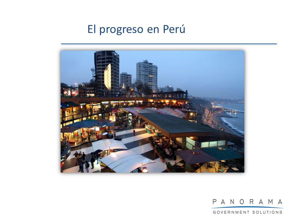 El progreso en Perú