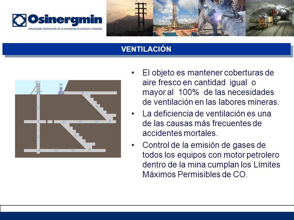 El objeto es mantener coberturas de aire fresco en cantidad igual o mayor al 100% de las necesidades de ventilación en las labores mineras.