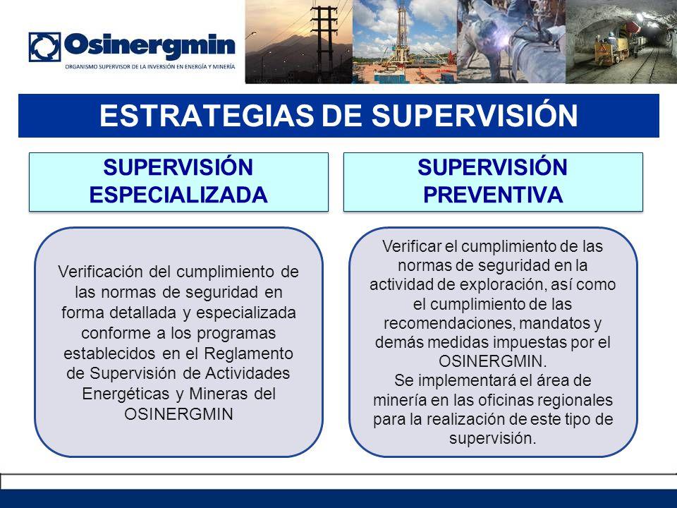 ESTRATEGIAS DE SUPERVISIÓN SUPERVISIÓN ESPECIALIZADA SUPERVISIÓN PREVENTIVA Verificación del cumplimiento de las normas de seguridad en forma detallada y especializada conforme a los programas establecidos en el Reglamento de Supervisión de Actividades Energéticas y Mineras del OSINERGMIN Verificar el cumplimiento de las normas de seguridad en la actividad de exploración, así como el cumplimiento de las recomendaciones, mandatos y demás medidas impuestas por el OSINERGMIN.