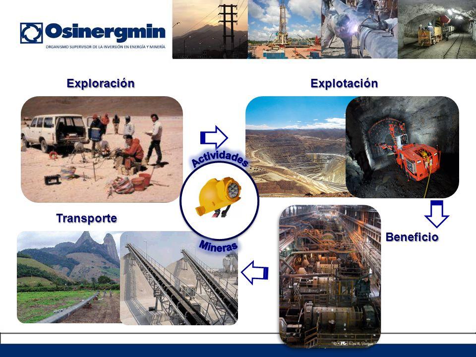 ExploraciónExplotación Beneficio Transporte