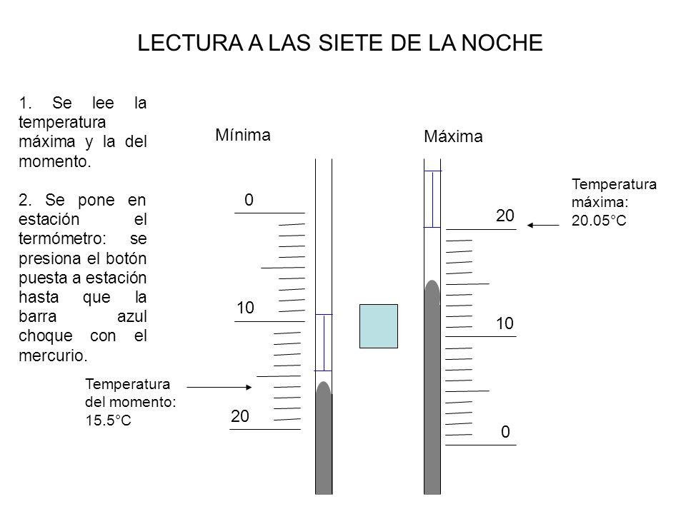Máxima Mínima 0 10 0 Temperatura máxima: 20.05°C LECTURA A LAS SIETE DE LA NOCHE 1. Se lee la temperatura máxima y la del momento. 2. Se pone en estac