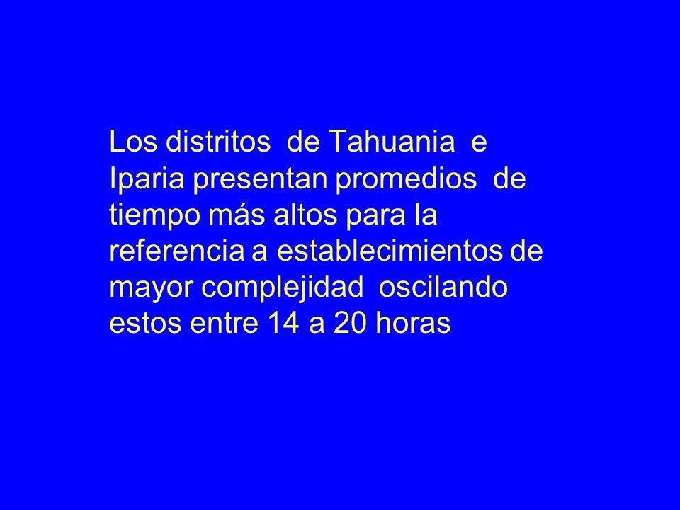 Los distritos de Tahuania e Iparia presentan promedios de tiempo más altos para la referencia a establecimientos de mayor complejidad oscilando estos entre 14 a 20 horas