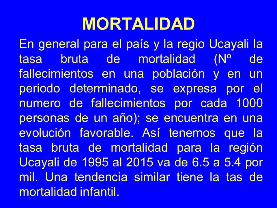 MORTALIDAD En general para el país y la regio Ucayali la tasa bruta de mortalidad (Nº de fallecimientos en una población y en un periodo determinado, se expresa por el numero de fallecimientos por cada 1000 personas de un año); se encuentra en una evolución favorable.
