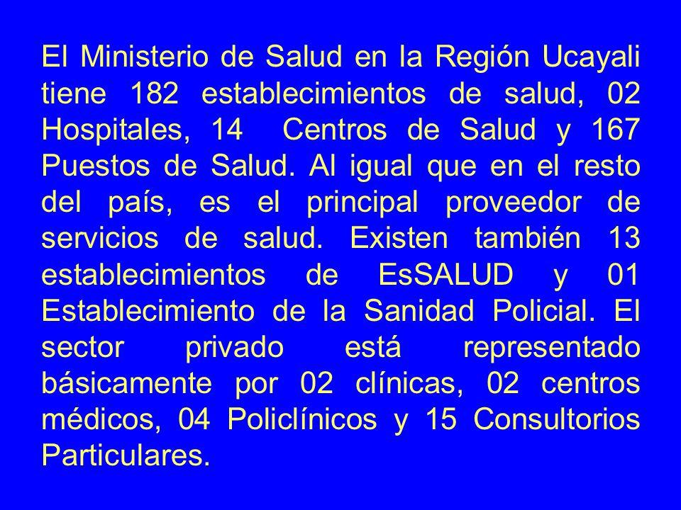 El Ministerio de Salud en la Región Ucayali tiene 182 establecimientos de salud, 02 Hospitales, 14 Centros de Salud y 167 Puestos de Salud.