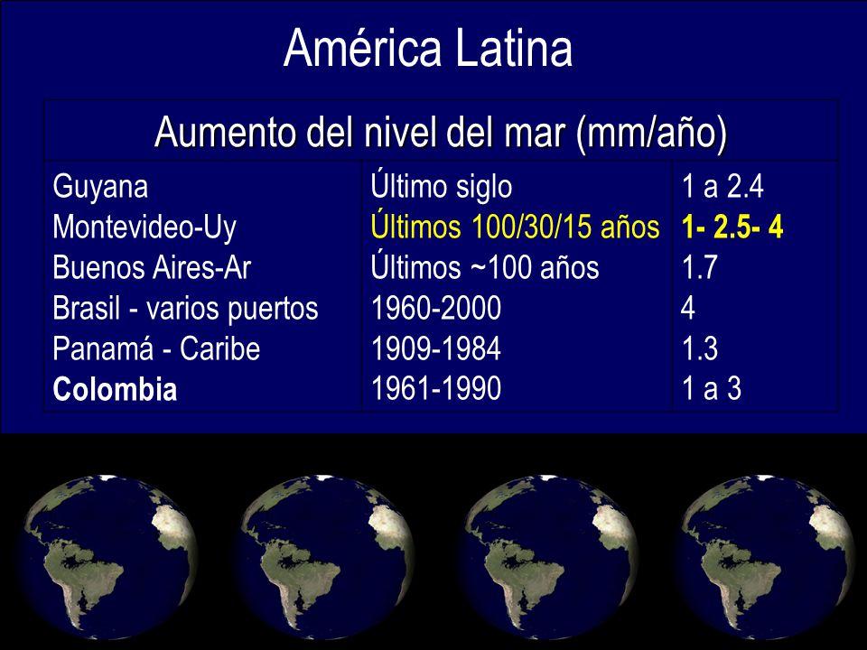 Aumento del nivel del mar (mm/año) Guyana Montevideo-Uy Buenos Aires-Ar Brasil - varios puertos Panamá - Caribe Colombia Último siglo Últimos 100/30/15 años Últimos ~100 años 1960-2000 1909-1984 1961-1990 1 a 2.4 1- 2.5- 4 1.7 4 1.3 1 a 3 América Latina