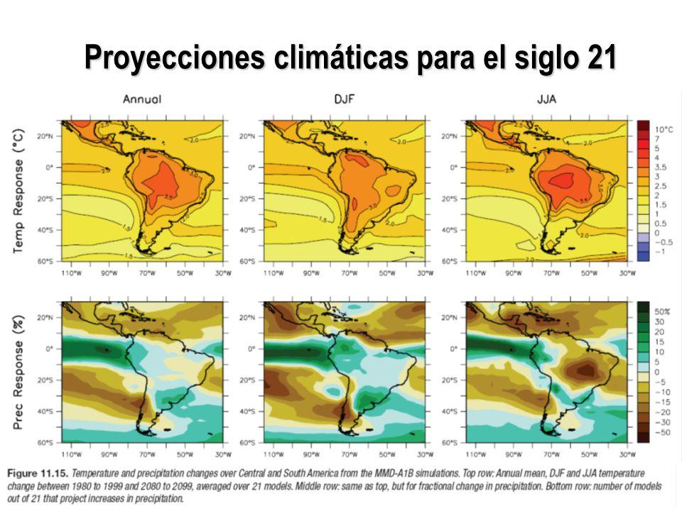Proyecciones climáticas para el siglo 21