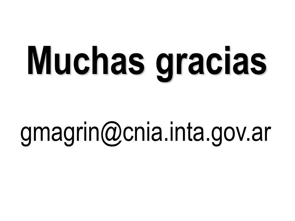 Muchas gracias gmagrin@cnia.inta.gov.ar