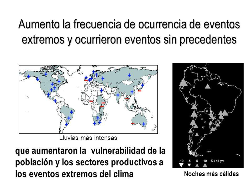 que aumentaron la vulnerabilidad de la población y los sectores productivos a los eventos extremos del clima Aumento la frecuencia de ocurrencia de eventos extremos y ocurrieron eventos sin precedentes Lluvias más intensas Noches más cálidas