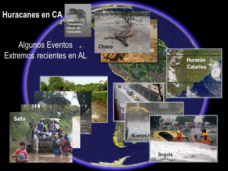 Sequía en Amazonia 2004 2005 2006 Granizo La Paz Buenos Aires Algunos Eventos Extremos recientes en AL Venezuela Santa Fe Bolivia Salta Bogotá Chaco Huracán Catarina Huracanes en CA 2005: Temporada record de huracanes