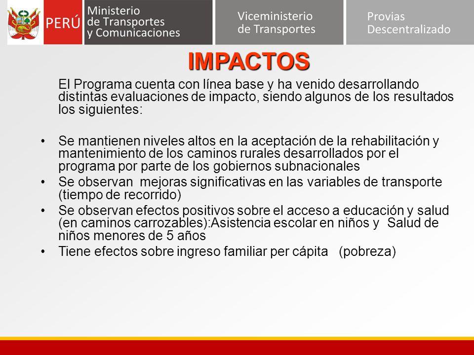 IMPACTOS El Programa cuenta con línea base y ha venido desarrollando distintas evaluaciones de impacto, siendo algunos de los resultados los siguiente