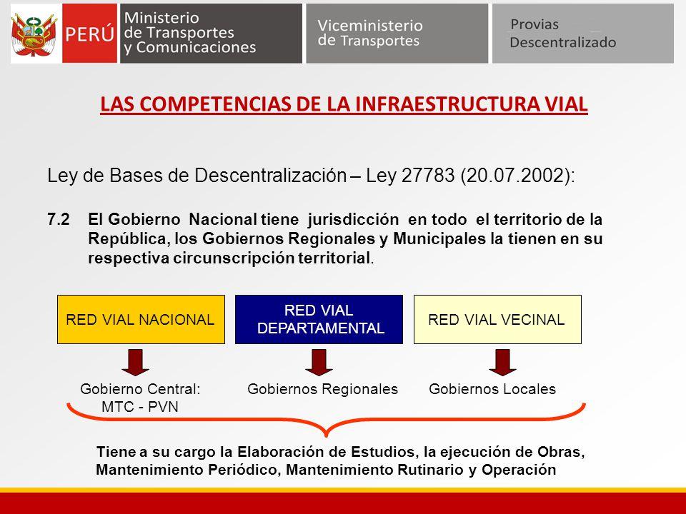 LAS COMPETENCIAS DE LA INFRAESTRUCTURA VIAL RED VIAL NACIONAL RED VIAL DEPARTAMENTAL RED VIAL VECINAL Gobierno Central: MTC - PVN Gobiernos Regionales
