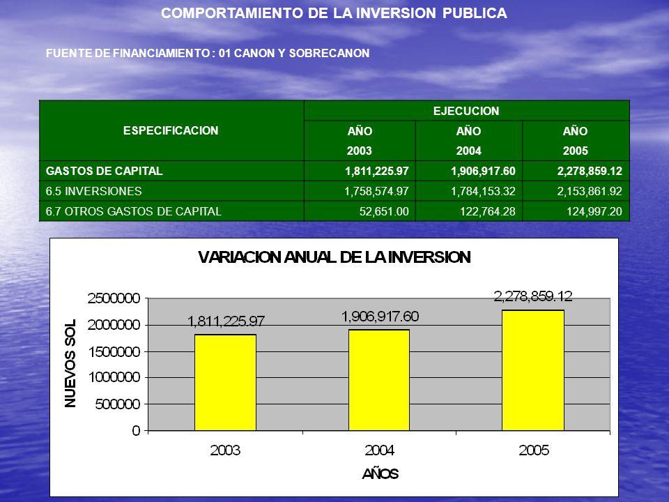 EQUIPAMIENTO CON MOBILIARIO EDUCATIVO 2005