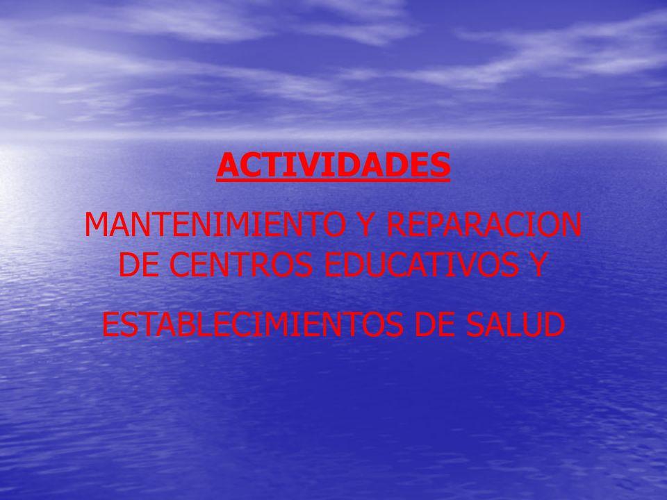 GOBIERNO REGIONAL DE LORETO GERENCIA SUB REGIONAL DE UCAYALI - CONTAMANA. PROYECTOS DE INVERSION PUBLICA FORMULADOS PERIODO 2003 - 2005 Nombre del Pro