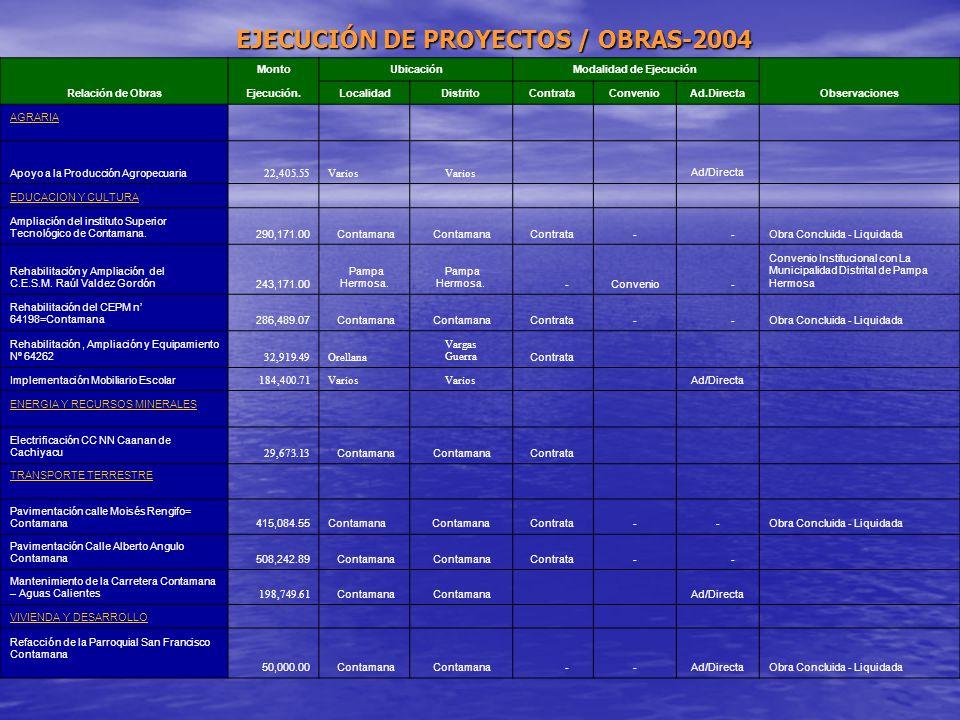 MANTENIMIENTO CARRETERA CONTAMANA-AGUAS CALIENTES 2003 EQUIPAMIENTO CON MOBILIARIO ESCOLAR 2003