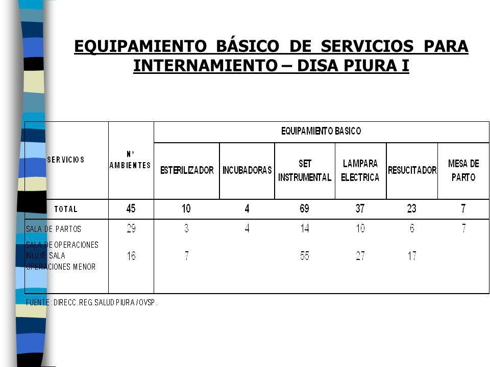 EQUIPAMIENTO BÁSICO DE SERVICIOS PARA INTERNAMIENTO – DISA PIURA I