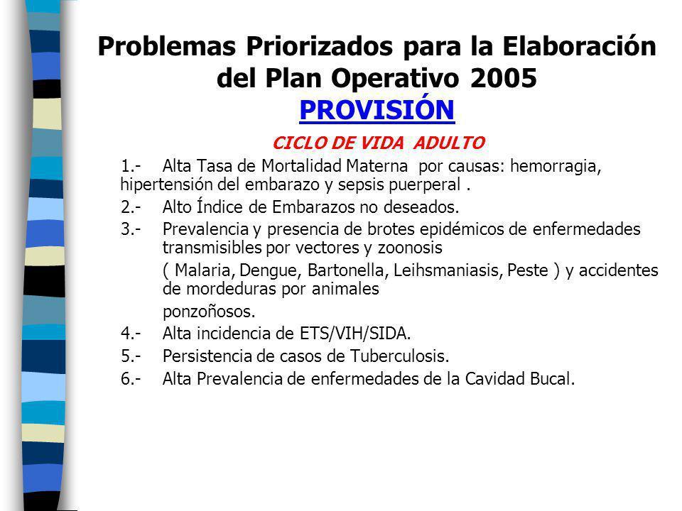 CICLO DE VIDA ADULTO 1.- Alta Tasa de Mortalidad Materna por causas: hemorragia, hipertensión del embarazo y sepsis puerperal.