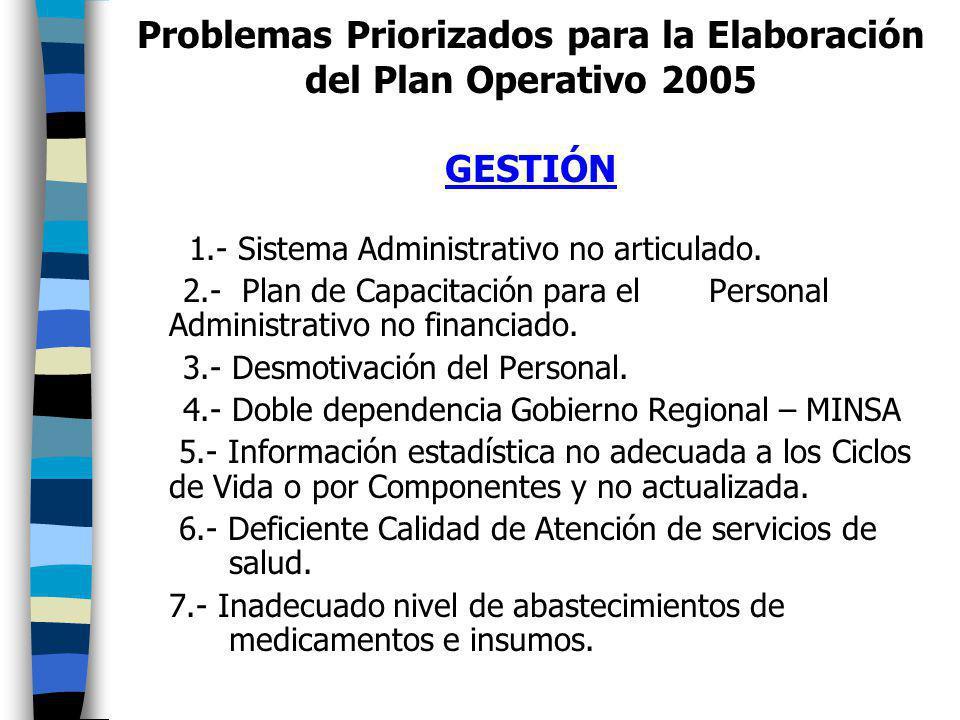 1.- Sistema Administrativo no articulado.