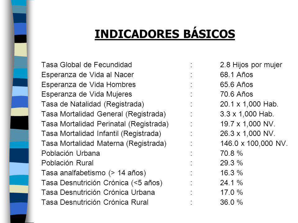 SERVICIOS DE SALUD, POR REDES/MR/CLAS DISA PIURA I - 2004