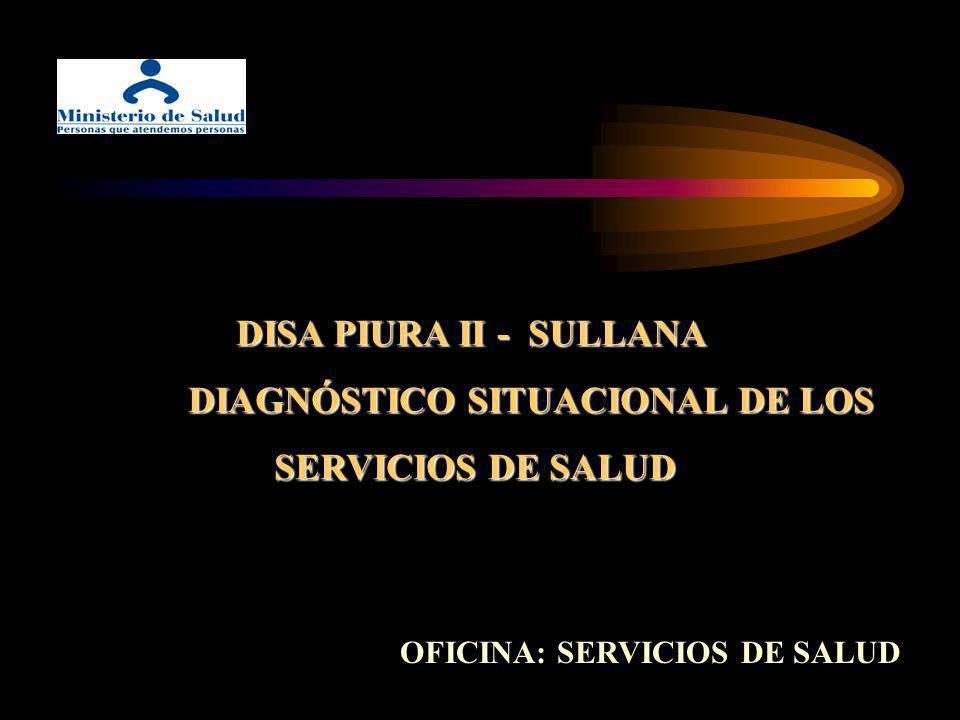 DISA PIURA II - SULLANA DIAGNÓSTICO SITUACIONAL DE LOS DIAGNÓSTICO SITUACIONAL DE LOS SERVICIOS DE SALUD SERVICIOS DE SALUD OFICINA: SERVICIOS DE SALU