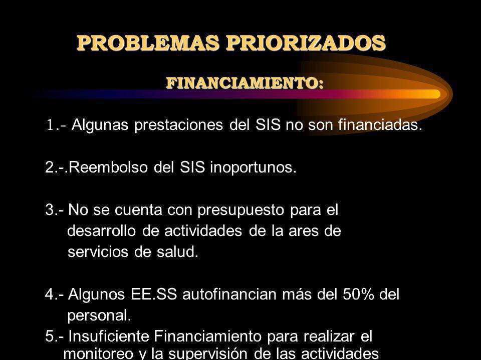 FINANCIAMIENTO: 1.- Algunas prestaciones del SIS no son financiadas.