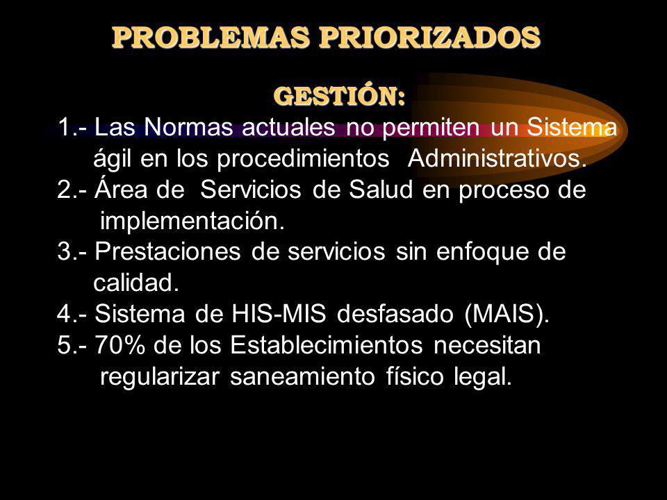 GESTIÓN: 1.- Las Normas actuales no permiten un Sistema ágil en los procedimientos Administrativos. 2.- Área de Servicios de Salud en proceso de imple