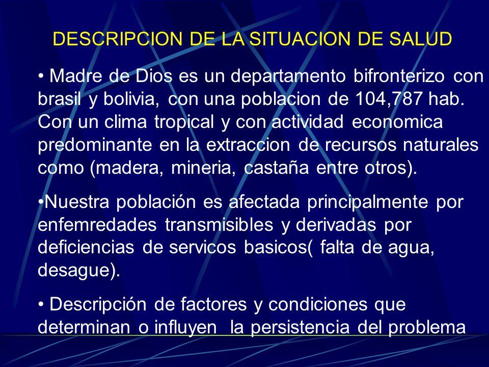 MADRE DE DIOS CAPITAL DE LA BIODIVERSIDAD DEL PERU MICRO REDES DISA- MADRE DE DIOS BOLIVIA PUNO LEYENDA DIVICION GEOGRAFICA DIVICION DE MICROREDES TAHUAMANU IBERIA IÑAPARI TAMBOPATA LAS PIEDRAS BOCA COLORADO INAMBARI MANU BRASIL UCAYALI CUSCO HUAYPETUHE LABERINTO PROVINCIAS SUPERFICI E DENSIDAD POBLACION AL Hab/Km2.