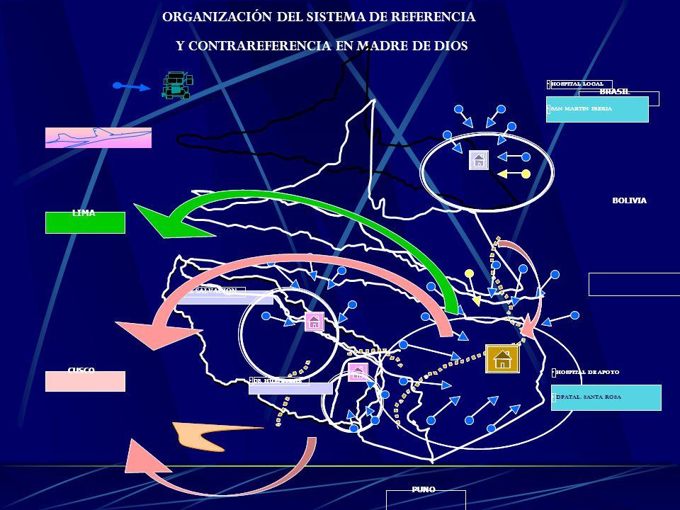 Centro de Referencia Establecimiento de Salud Río Carretera PS.