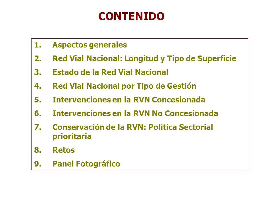 No Asfaltado Evolución RVN por tipo Superficie de Rodadura 1990-2012P (Km.)