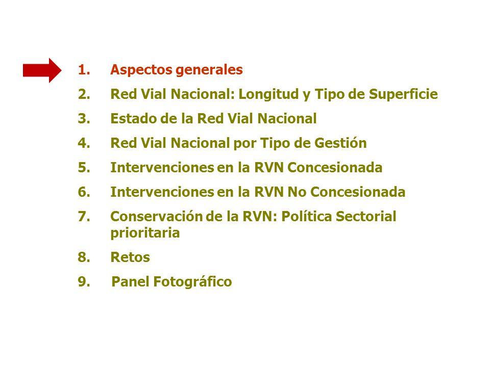 Red Vial Nacional 1995 - 2010 * Incluye Km.en proyecto Incremento de 7 981 Km.