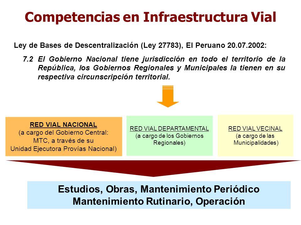 Estudios Definitivos por culminar el 2010: 36 Carreteras (1 713,8 Km.) 9 Puentes (807,5 m.) EstudiosUnidadLongitud Carreteras36Km.1 713,8 Puentes9m.807,5 TOTAL45