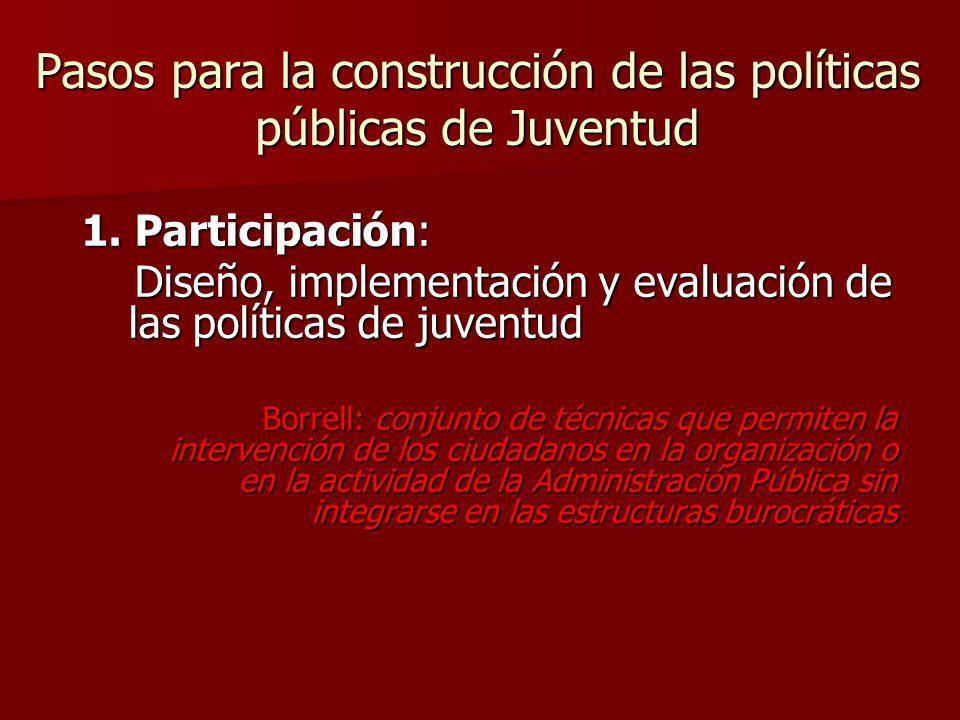 Pasos para la construcción de las políticas públicas de Juventud 1. Participación: Diseño, implementación y evaluación de las políticas de juventud Di