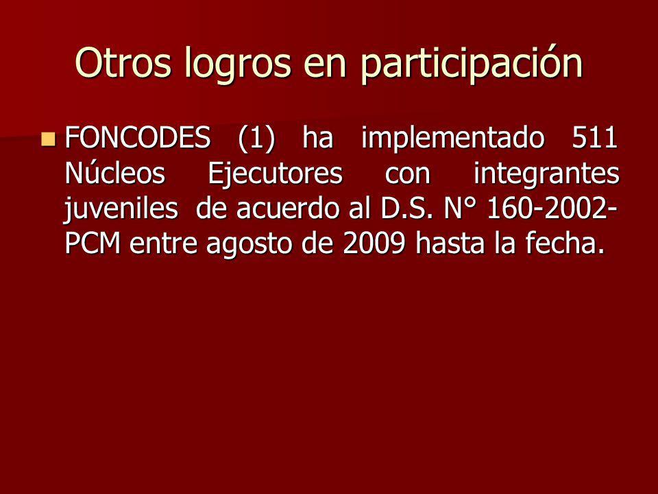 Otros logros en participación FONCODES (1) ha implementado 511 Núcleos Ejecutores con integrantes juveniles de acuerdo al D.S. N° 160-2002- PCM entre