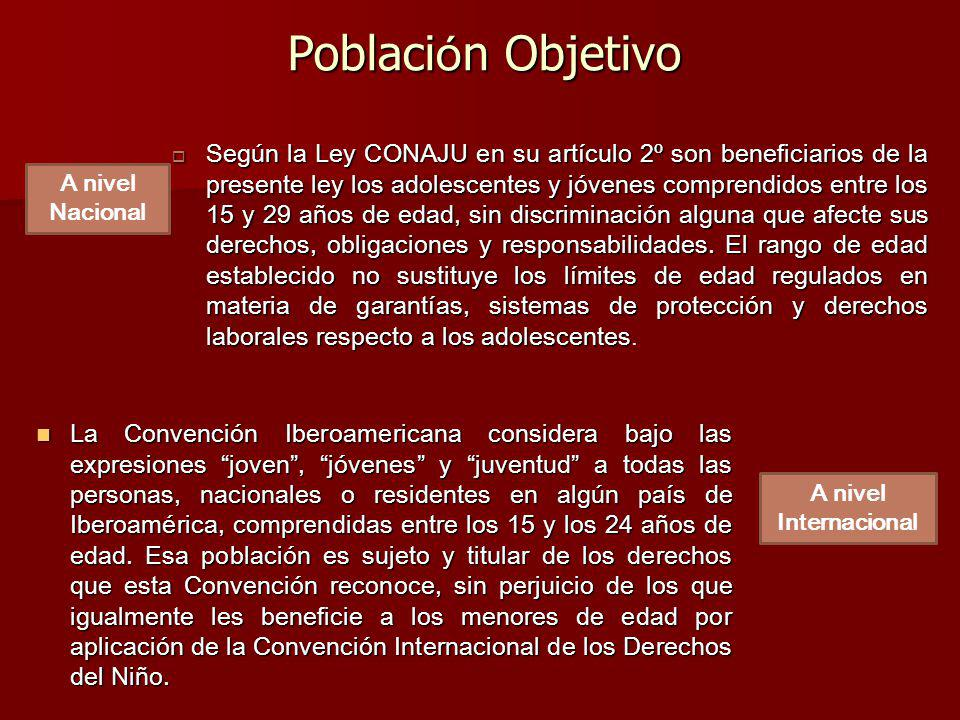 Poblaci ó n Objetivo La Convención Iberoamericana considera bajo las expresiones joven, jóvenes y juventud a todas las personas, nacionales o residentes en algún país de Iberoamérica, comprendidas entre los 15 y los 24 años de edad.