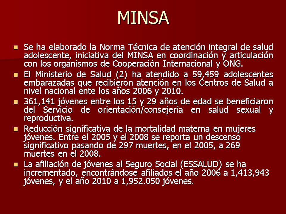 MINSA Se ha elaborado la Norma Técnica de atención integral de salud adolescente, iniciativa del MINSA en coordinación y articulación con los organismos de Cooperación Internacional y ONG.