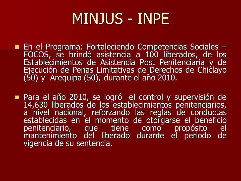 En el Programa: Fortaleciendo Competencias Sociales – FOCOS, se brindó asistencia a 100 liberados, de los Establecimientos de Asistencia Post Penitenciaria y de Ejecución de Penas Limitativas de Derechos de Chiclayo (50) y Arequipa (50), durante el año 2010.