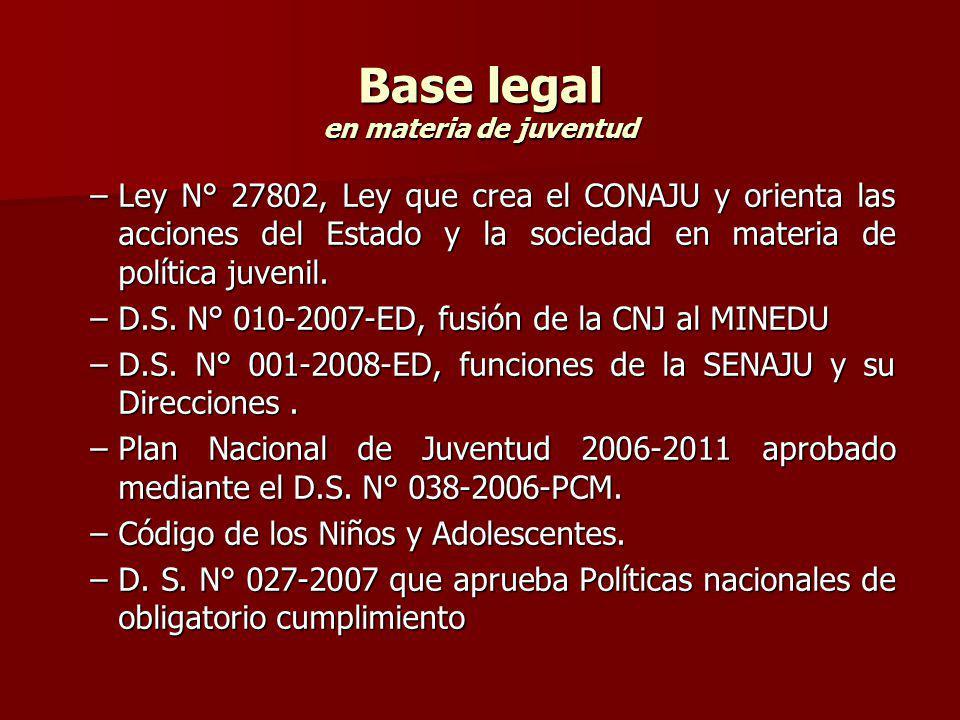 Base legal en materia de juventud –Ley N° 27802, Ley que crea el CONAJU y orienta las acciones del Estado y la sociedad en materia de política juvenil.