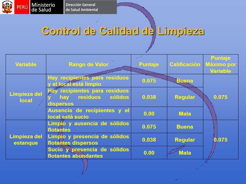 Control de Calidad de Limpieza VariableRango de ValorPuntajeCalificación Puntaje Máximo por Variable Limpieza del local Hay recipientes para residuos y el local está limpio 0.075Buena 0.075 Hay recipientes para residuos y hay residuos sólidos dispersos 0.038Regular Ausencia de recipientes y el local está sucio 0.00Mala Limpieza del estanque Limpio y ausencia de sólidos flotantes 0.075Buena 0.075 Limpio y presencia de sólidos flotantes dispersos 0.038Regular Sucio y presencia de sólidos flotantes abundantes 0.00Mala