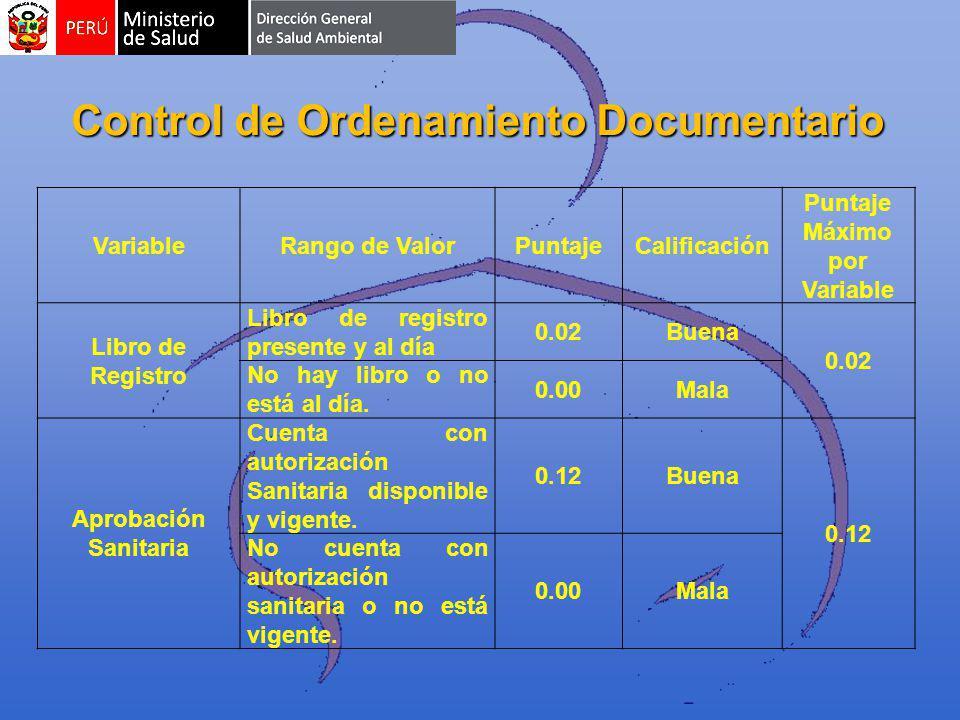 Control de Ordenamiento Documentario VariableRango de ValorPuntajeCalificación Puntaje Máximo por Variable Libro de Registro Libro de registro presente y al día 0.02Buena 0.02 No hay libro o no está al día.